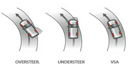 honda hrv vehicle stability assist