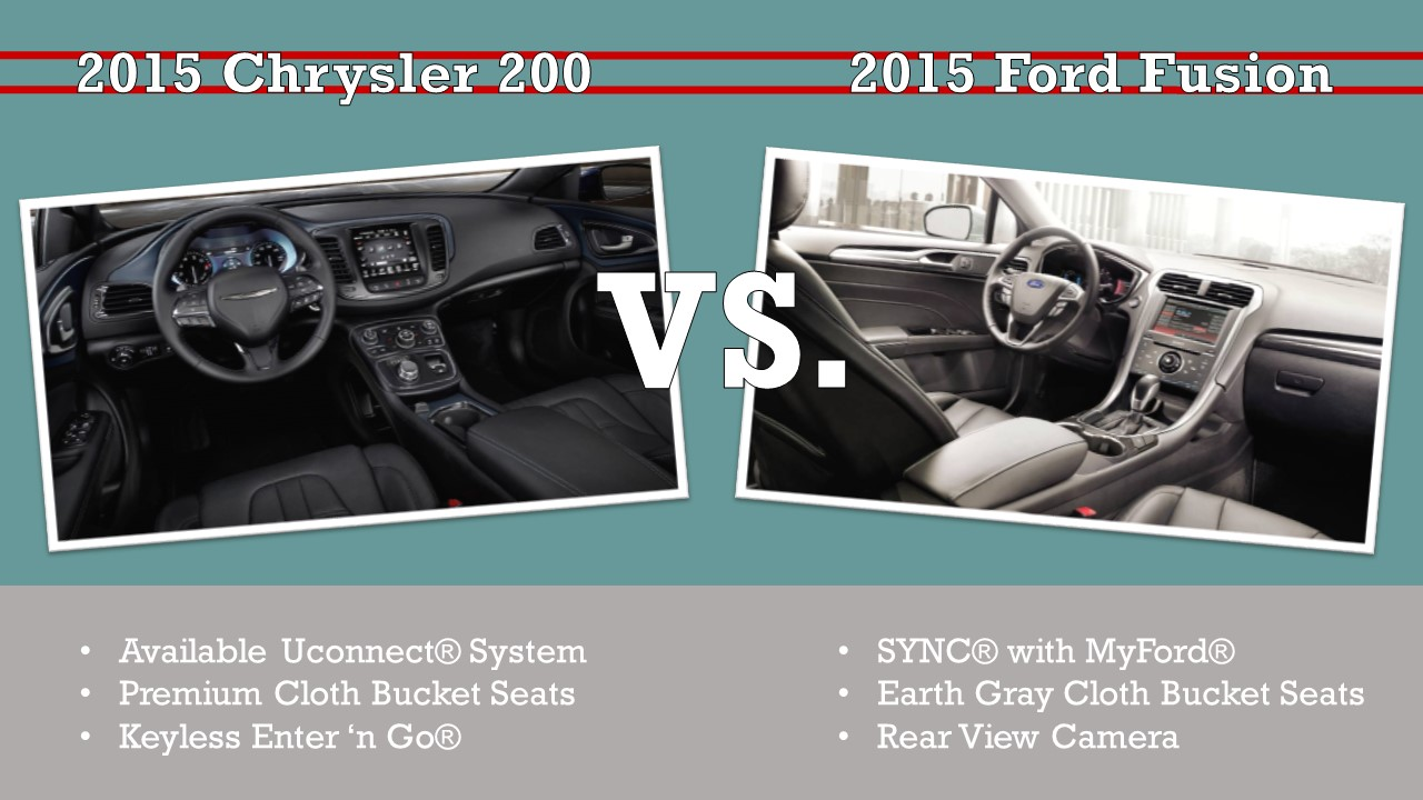 2015 Chrysler 200 LX FWD vs. 2015 Ford Fusion S