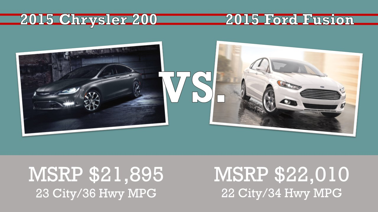 compare choose 2015 chrysler 200 lx fwd vs 2015 ford. Black Bedroom Furniture Sets. Home Design Ideas
