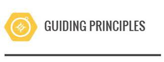 Kendall Principles